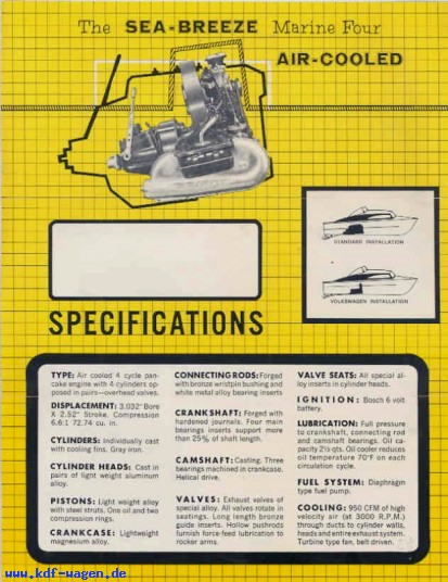 VW - 1958 - The Sea Breeze Marine Four Air Cooled - [2572]-2
